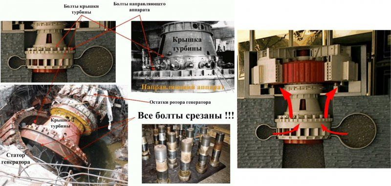 http://forums.drom.ru/attachment.php?attachmentid=612422&d=1250862625